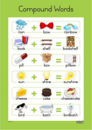 Educational Compound Words Charts