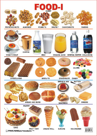 Educational Foods Charts