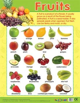 Educational Fruits Charts